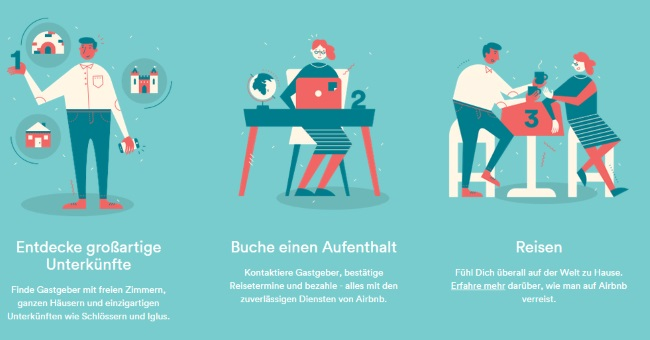 airbnb so funktionierts