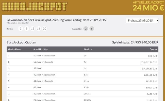 Lotto24 Gewinnzahlenübersicht