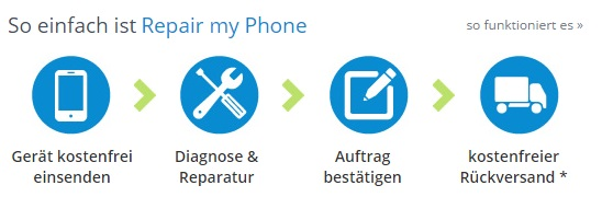 Repair my Phone - so funktionierts