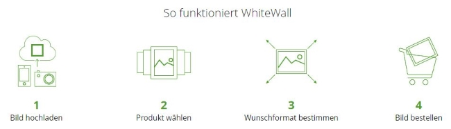 So funktioniert WhiteWall