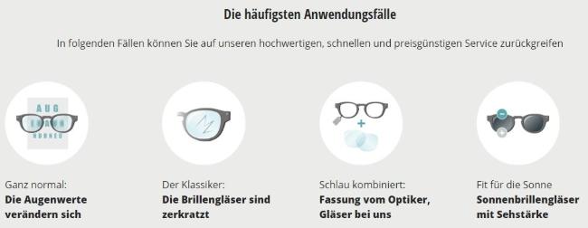 Eyeglass24 Anwendungsfälle