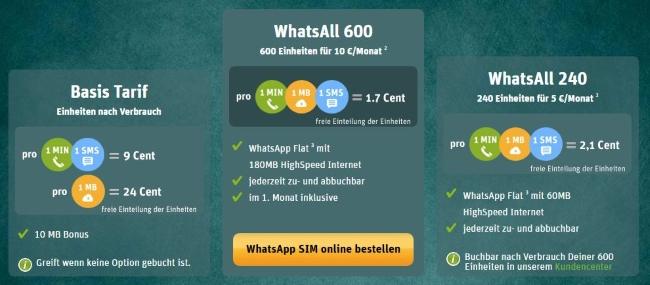 WhatsApp SIM Tarifübersicht