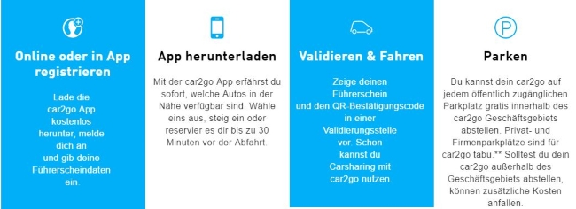 car2go so funktionierts
