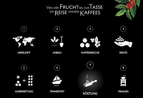 cafe-royal-von-der-frucht-bis-zur-tasse